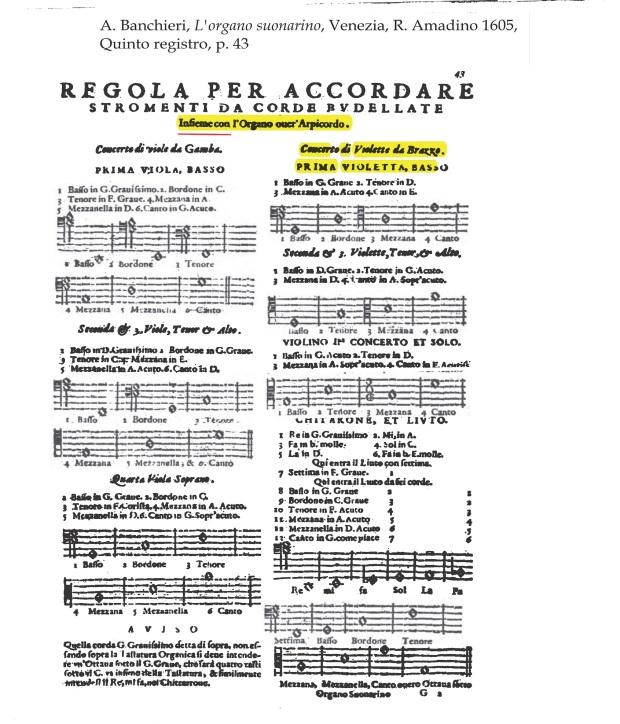banchieri-1605_-lorgano_suonarino-temperamento-strumenti-da-corde-budellate